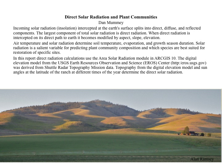 Direct solar radiation and plant communities.